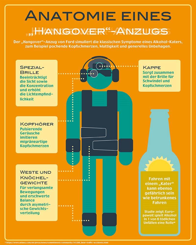 Hangover-Anzug von Ford